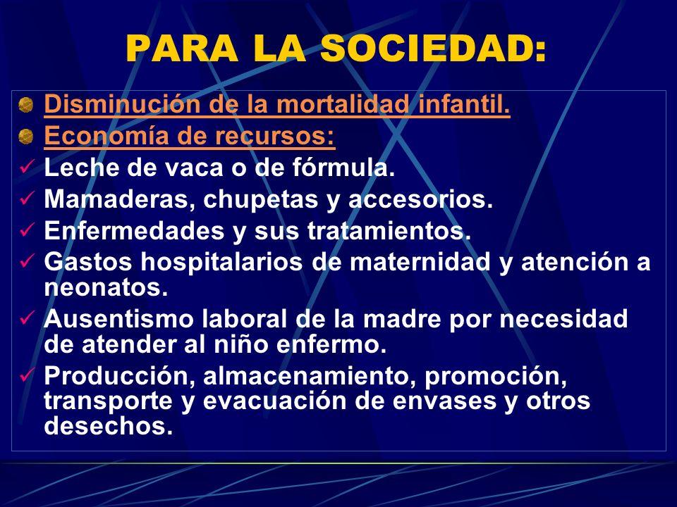 PARA LA SOCIEDAD: Disminución de la mortalidad infantil. Economía de recursos: Leche de vaca o de fórmula. Mamaderas, chupetas y accesorios. Enfermeda
