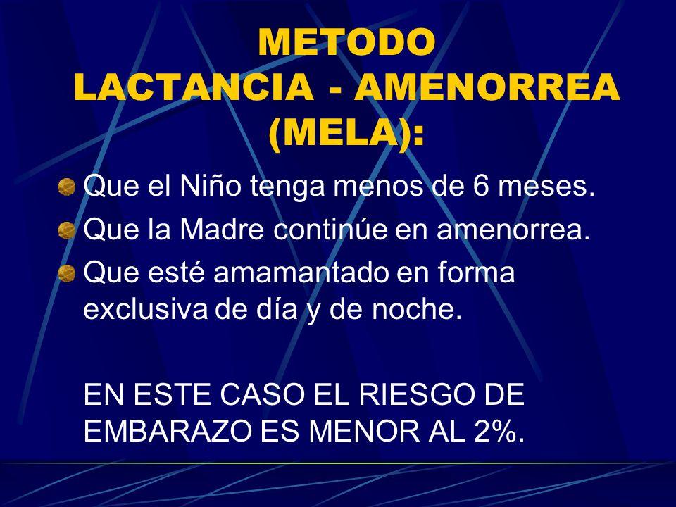 METODO LACTANCIA - AMENORREA (MELA): Que el Niño tenga menos de 6 meses. Que la Madre continúe en amenorrea. Que esté amamantado en forma exclusiva de