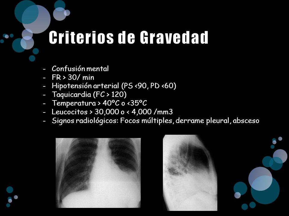 -Confusión mental -FR > 30/ min -Hipotensión arterial (PS <90, PD <60) -Taquicardia (FC > 120) -Temperatura > 40ºC o <35ºC -Leucocitos > 30,000 o < 4,