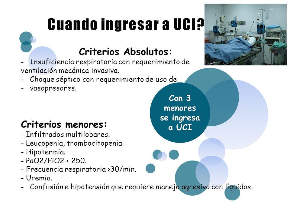 Criterios Absolutos: -Insuficiencia respiratoria con requerimiento de ventilación mecánica invasiva. -Choque séptico con requerimiento de uso de -vaso