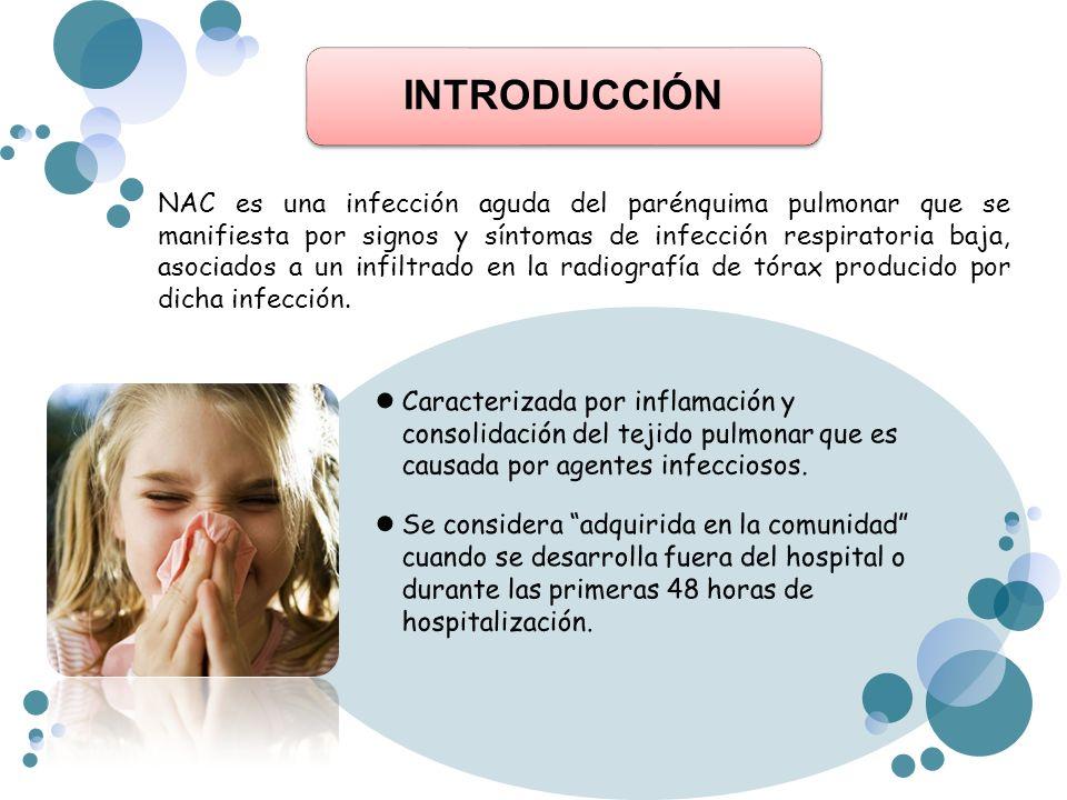INTRODUCCIÓN NAC es una infección aguda del parénquima pulmonar que se manifiesta por signos y síntomas de infección respiratoria baja, asociados a un
