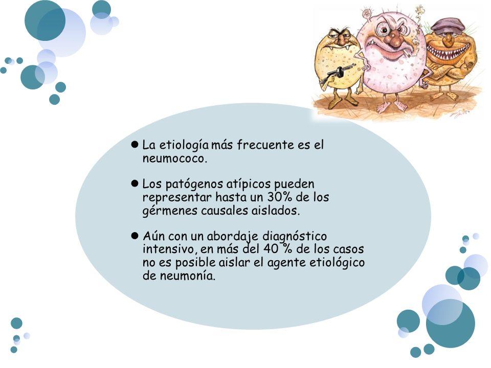 -Confusión mental -FR > 30/ min -Hipotensión arterial (PS <90, PD <60) -Taquicardia (FC > 120) -Temperatura > 40ºC o <35ºC -Leucocitos > 30,000 o < 4,000 /mm3 -Signos radiológicos: Focos múltiples, derrame pleural, absceso