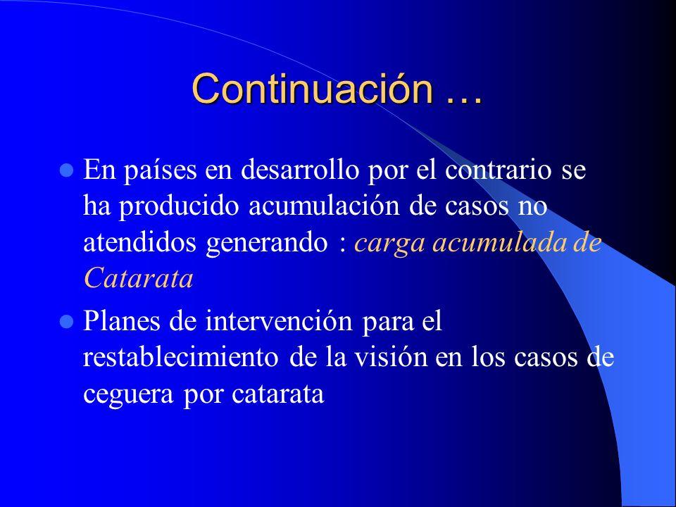 Continuación … En países en desarrollo por el contrario se ha producido acumulación de casos no atendidos generando : carga acumulada de Catarata Plan