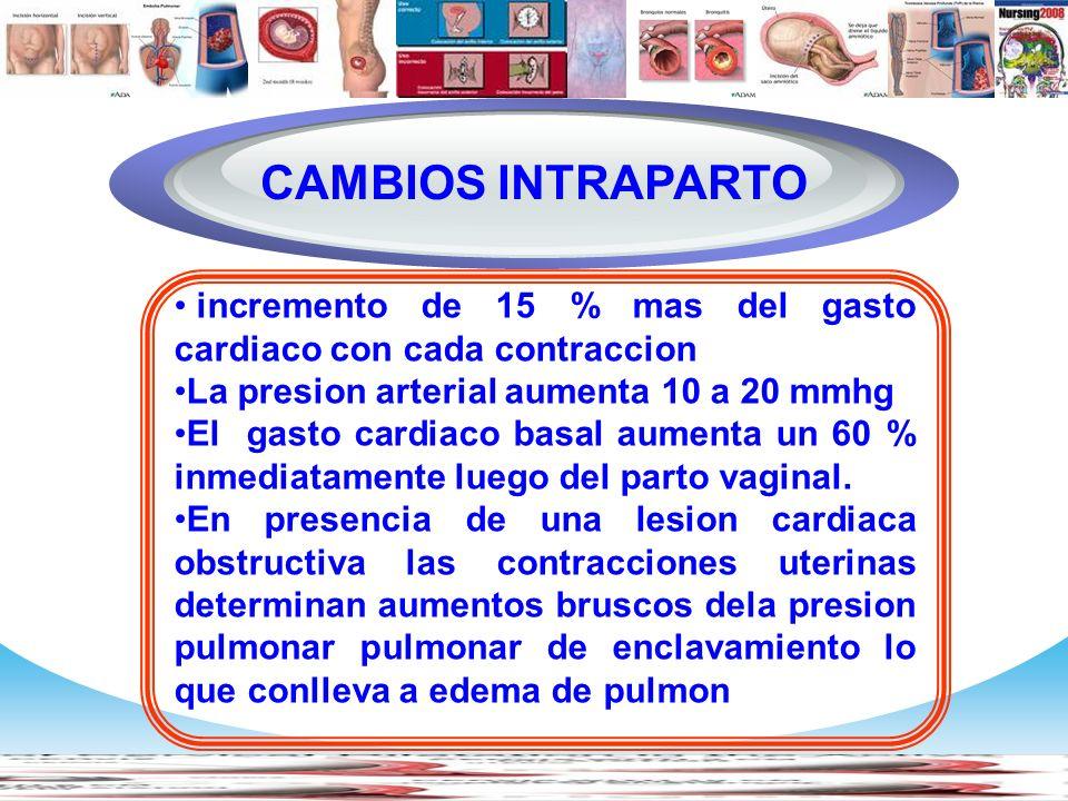 www.themegallery.com Company Logo incremento de 15 % mas del gasto cardiaco con cada contraccion La presion arterial aumenta 10 a 20 mmhg El gasto car