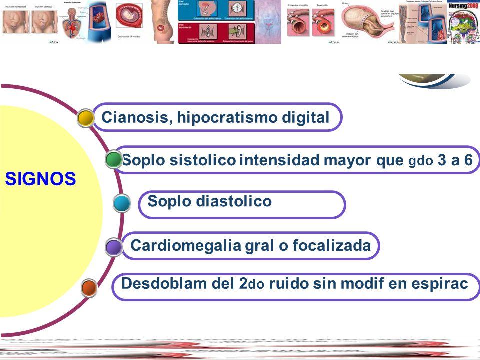 www.thmemgallery.com Company Logo Contents Desdoblam del 2 do ruido sin modif en espirac Cardiomegalia gral o focalizada Soplo diastolico Soplo sistol