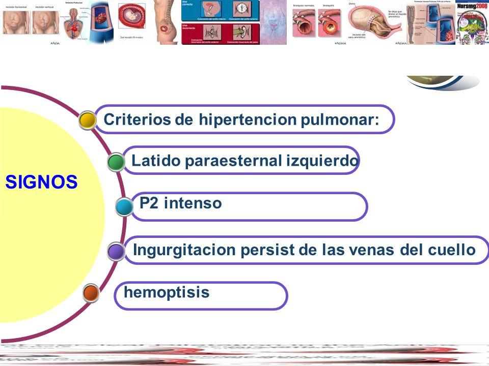 www.thmemgallery.com Company Logo Contents hemoptisis Ingurgitacion persist de las venas del cuello P2 intenso Latido paraesternal izquierdo Criterios