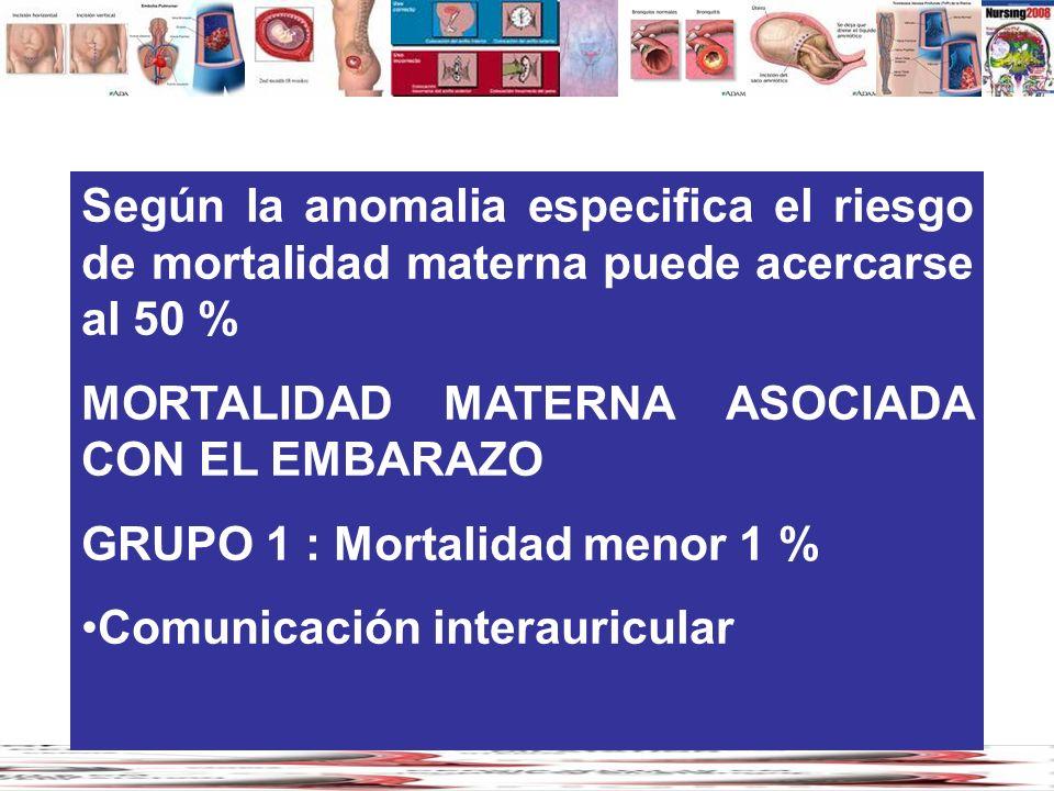 Según la anomalia especifica el riesgo de mortalidad materna puede acercarse al 50 % MORTALIDAD MATERNA ASOCIADA CON EL EMBARAZO GRUPO 1 : Mortalidad