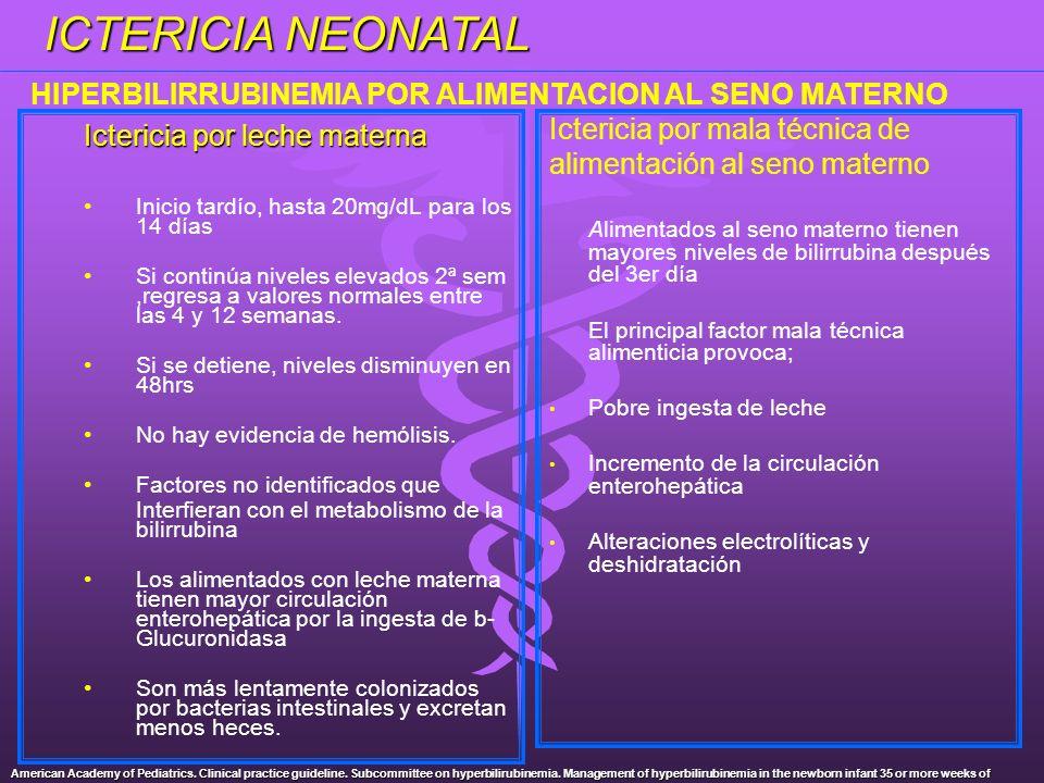 Ictericia por mala técnica de alimentación al seno materno Alimentados al seno materno tienen mayores niveles de bilirrubina después del 3er día El pr
