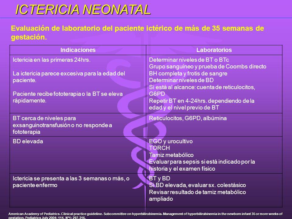 ICTERICIA NEONATAL Evaluación de laboratorio del paciente ictérico de más de 35 semanas de gestación. IndicacionesLaboratorios Ictericia en las primer