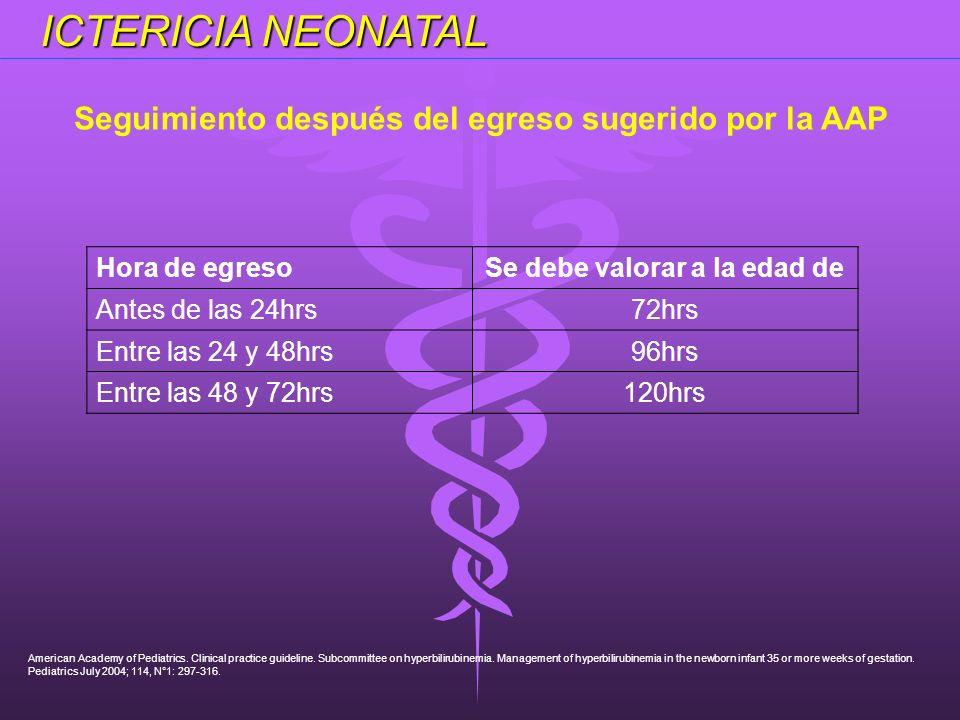ICTERICIA NEONATAL Hora de egresoSe debe valorar a la edad de Antes de las 24hrs72hrs Entre las 24 y 48hrs96hrs Entre las 48 y 72hrs120hrs Seguimiento
