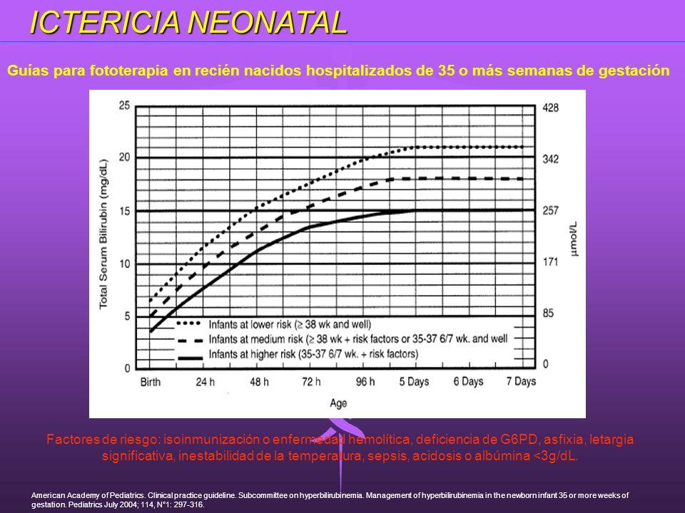 ICTERICIA NEONATAL Guías para fototerapia en recién nacidos hospitalizados de 35 o más semanas de gestación Factores de riesgo: isoinmunización o enfe
