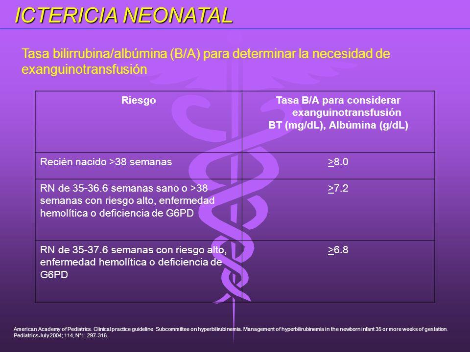 ICTERICIA NEONATAL Tasa bilirrubina/albúmina (B/A) para determinar la necesidad de exanguinotransfusión RiesgoTasa B/A para considerar exanguinotransf