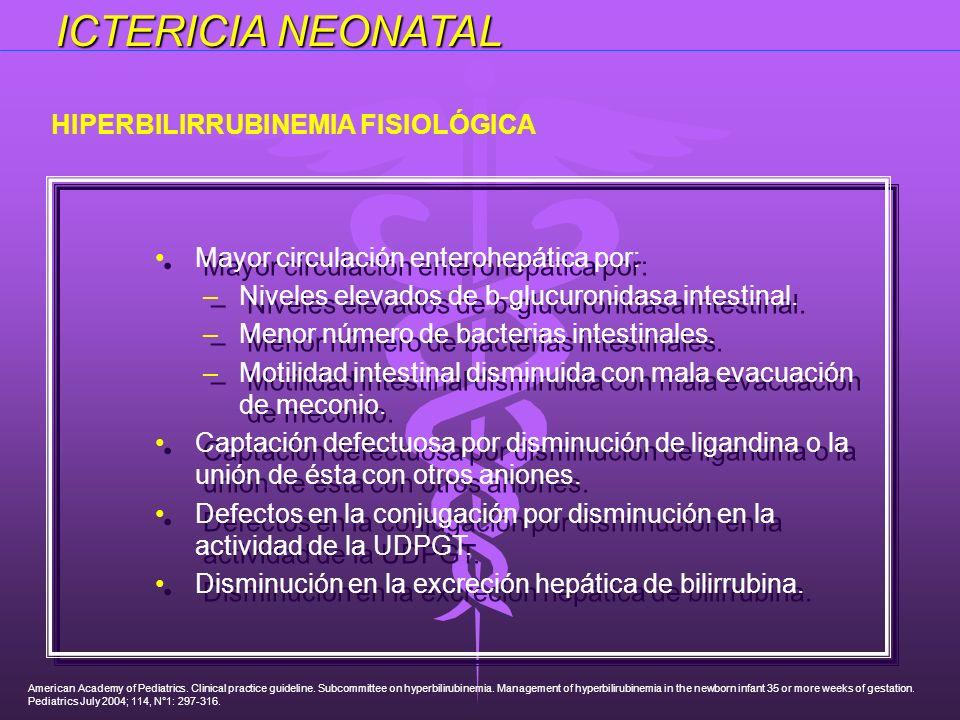 Mayor circulación enterohepática por: –Niveles elevados de b-glucuronidasa intestinal. –Menor número de bacterias intestinales. –Motilidad intestinal