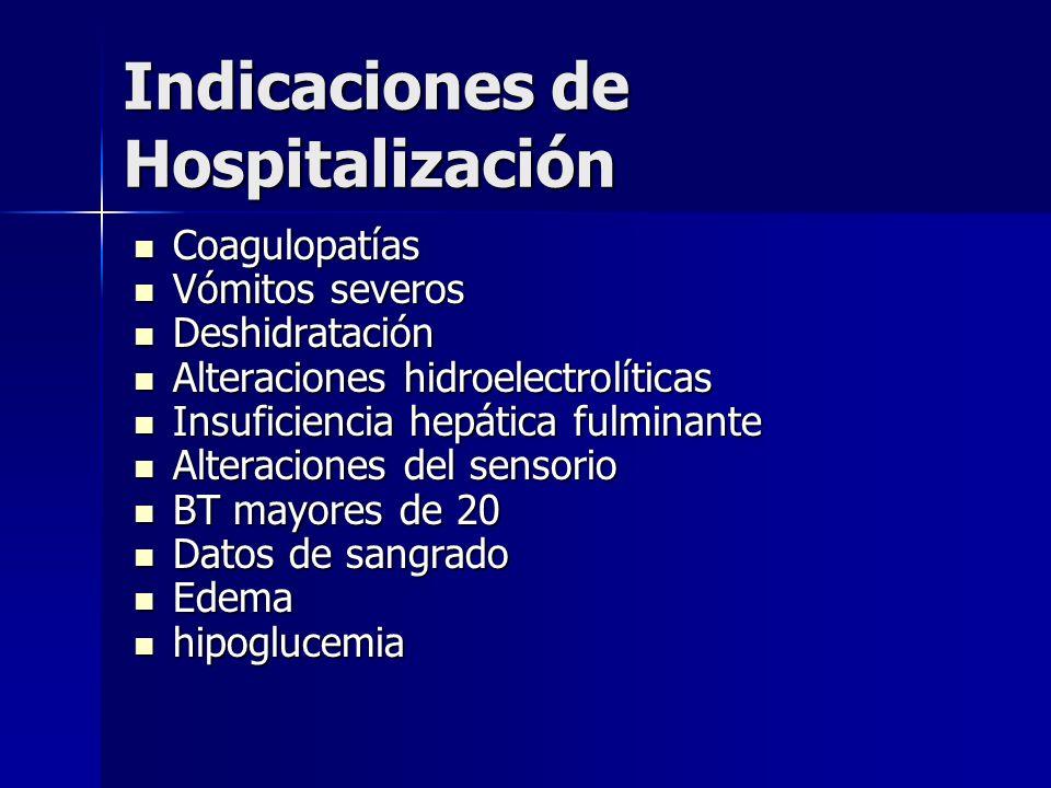 Indicaciones de Hospitalización Coagulopatías Coagulopatías Vómitos severos Vómitos severos Deshidratación Deshidratación Alteraciones hidroelectrolít
