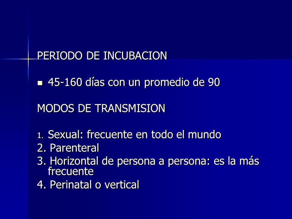 PERIODO DE INCUBACION 45-160 días con un promedio de 90 45-160 días con un promedio de 90 MODOS DE TRANSMISION 1. Sexual: frecuente en todo el mundo 2
