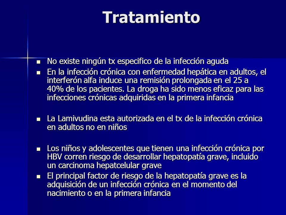 Tratamiento No existe ningún tx especifico de la infección aguda No existe ningún tx especifico de la infección aguda En la infección crónica con enfe