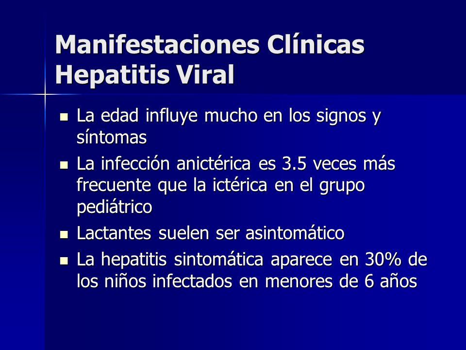 Manifestaciones Clínicas Hepatitis Viral La edad influye mucho en los signos y síntomas La edad influye mucho en los signos y síntomas La infección an