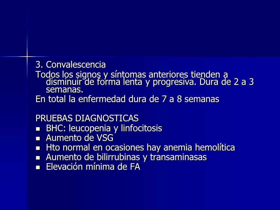 3. Convalescencia Todos los signos y síntomas anteriores tienden a disminuir de forma lenta y progresiva. Dura de 2 a 3 semanas. En total la enfermeda