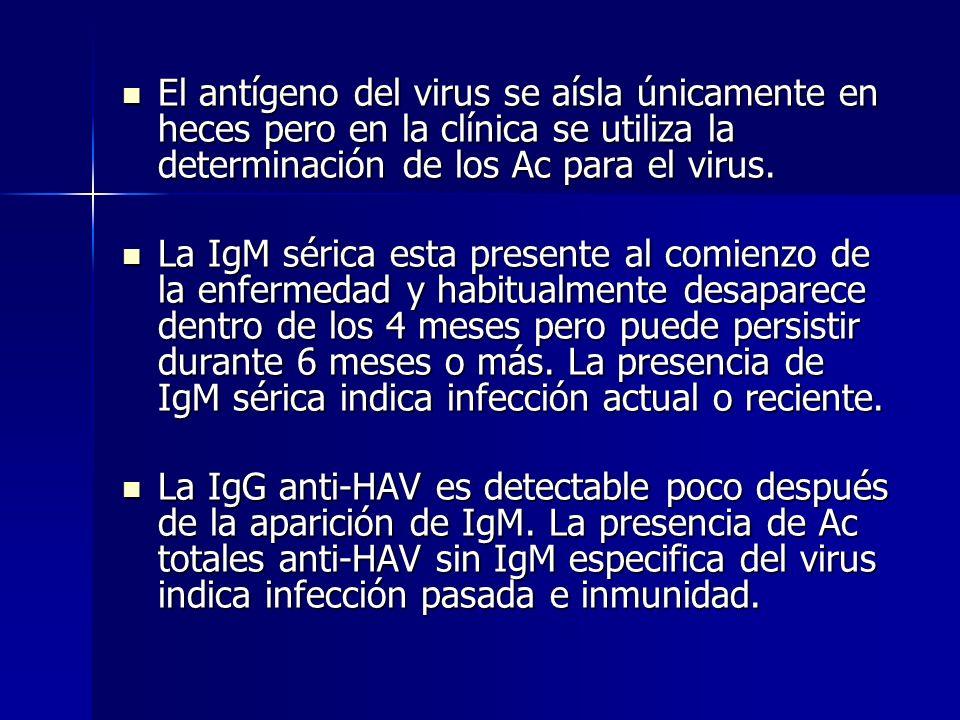 El antígeno del virus se aísla únicamente en heces pero en la clínica se utiliza la determinación de los Ac para el virus. El antígeno del virus se aí