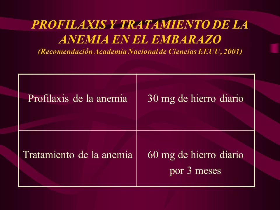 PROFILAXIS Y TRATAMIENTO DE LA ANEMIA EN EL EMBARAZO (Recomendación Academia Nacional de Ciencias EEUU, 2001) Profilaxis de la anemia30 mg de hierro d