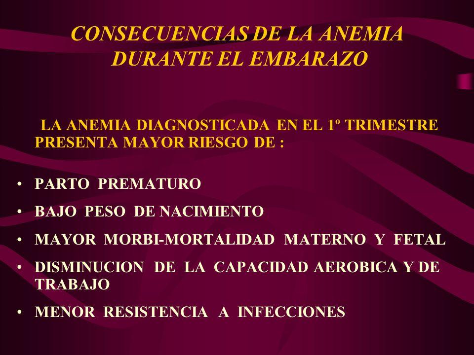 CONSECUENCIAS DE LA ANEMIA DURANTE EL EMBARAZO LA ANEMIA DIAGNOSTICADA EN EL 1º TRIMESTRE PRESENTA MAYOR RIESGO DE : PARTO PREMATURO BAJO PESO DE NACI