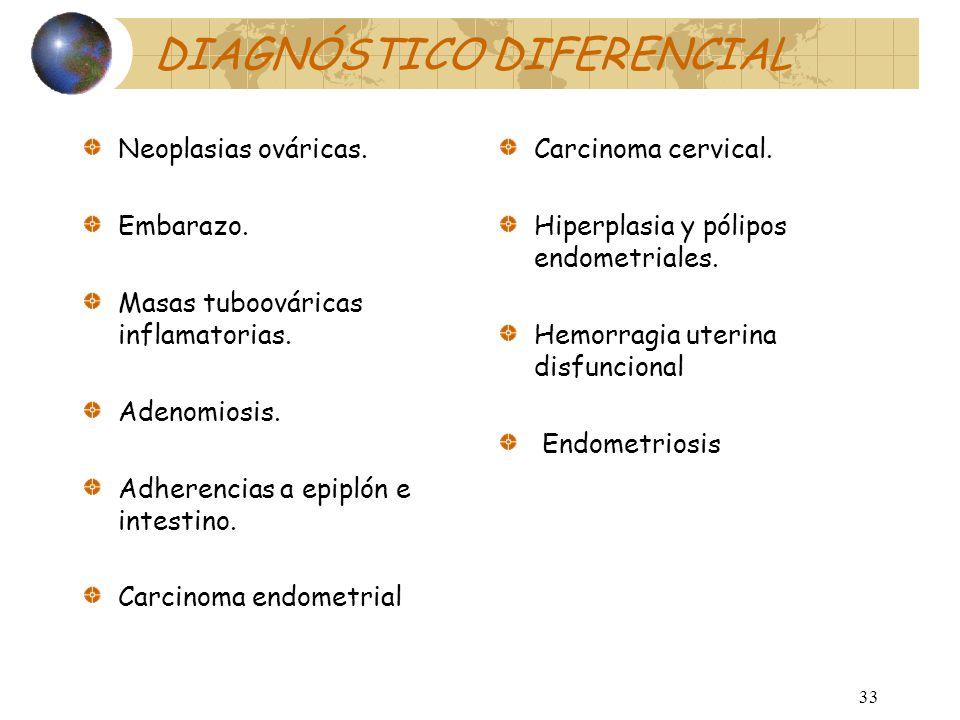 Diagnóstico diferencial Tumores: Ovarios, Intestinales,Renales, Inflamatorios de los anexos Endometriosis pélvica Malformaciones del útero