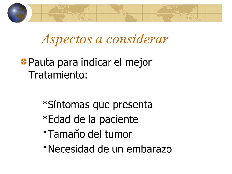 39 TRATAMIENTO Cirugía: Son indicadores de cirugía: sangrado, dolor, miomas grandes, crecimiento rápido de los miomas, síntomas compresivos y cuando e