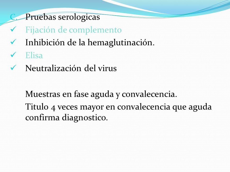 C. Pruebas serologicas Fijación de complemento Inhibición de la hemaglutinación. Elisa Neutralización del virus Muestras en fase aguda y convalecencia