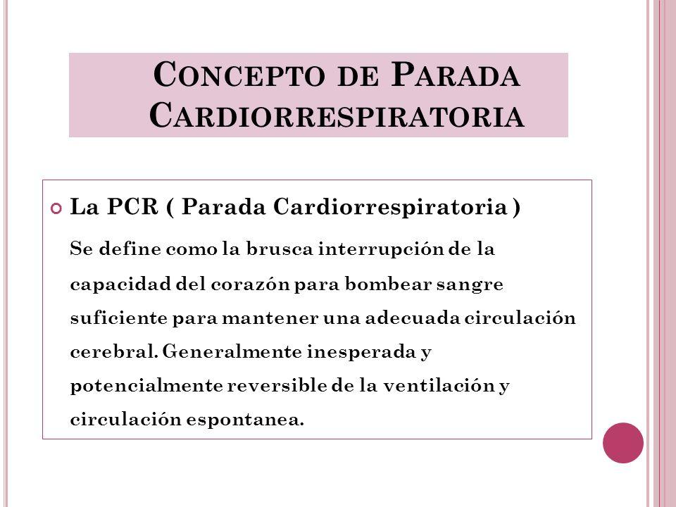C ONCEPTO DE P ARADA C ARDIORRESPIRATORIA La PCR ( Parada Cardiorrespiratoria ) Se define como la brusca interrupción de la capacidad del corazón para