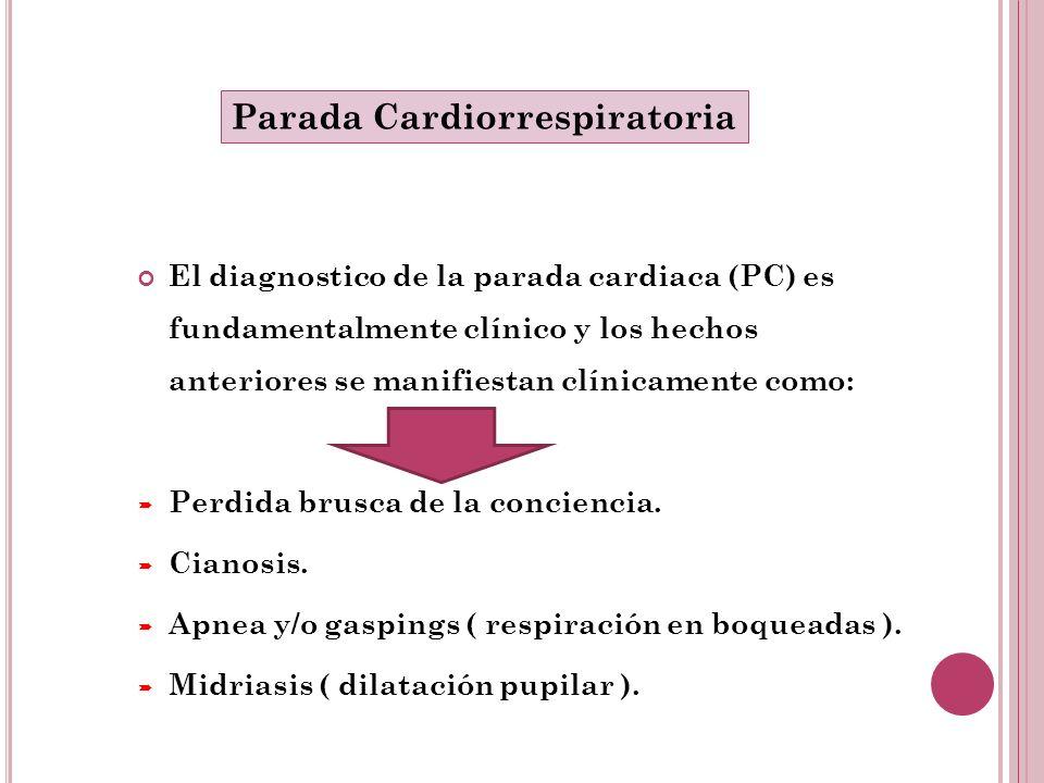 El diagnostico de la parada cardiaca (PC) es fundamentalmente clínico y los hechos anteriores se manifiestan clínicamente como: Perdida brusca de la c
