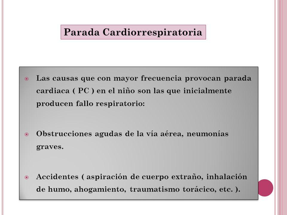 Las causas que con mayor frecuencia provocan parada cardiaca ( PC ) en el niño son las que inicialmente producen fallo respiratorio: Obstrucciones agu