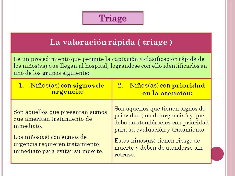 La valoración rápida ( triage ) Es un procedimiento que permite la captación y clasificación rápida de los niños(as) que llegan al hospital, lográndos