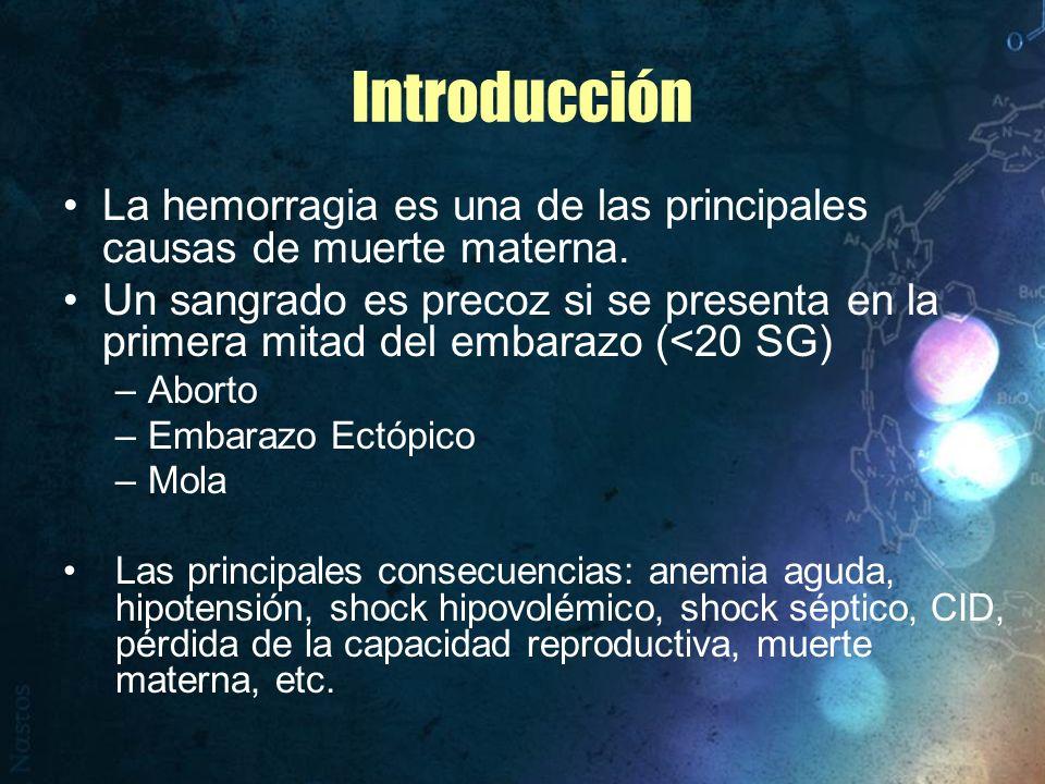Introducción La hemorragia es una de las principales causas de muerte materna. Un sangrado es precoz si se presenta en la primera mitad del embarazo (