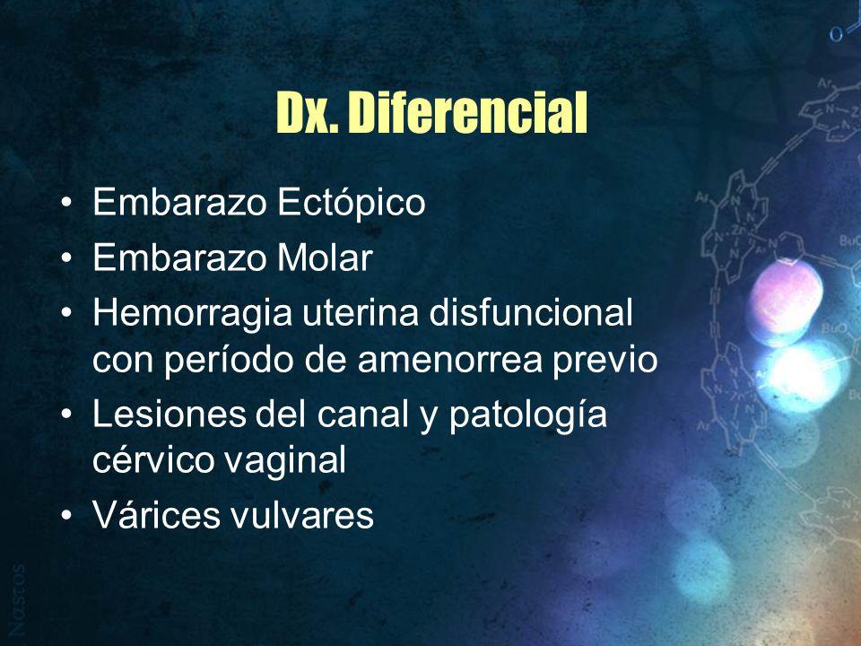 Dx. Diferencial Embarazo Ectópico Embarazo Molar Hemorragia uterina disfuncional con período de amenorrea previo Lesiones del canal y patología cérvic