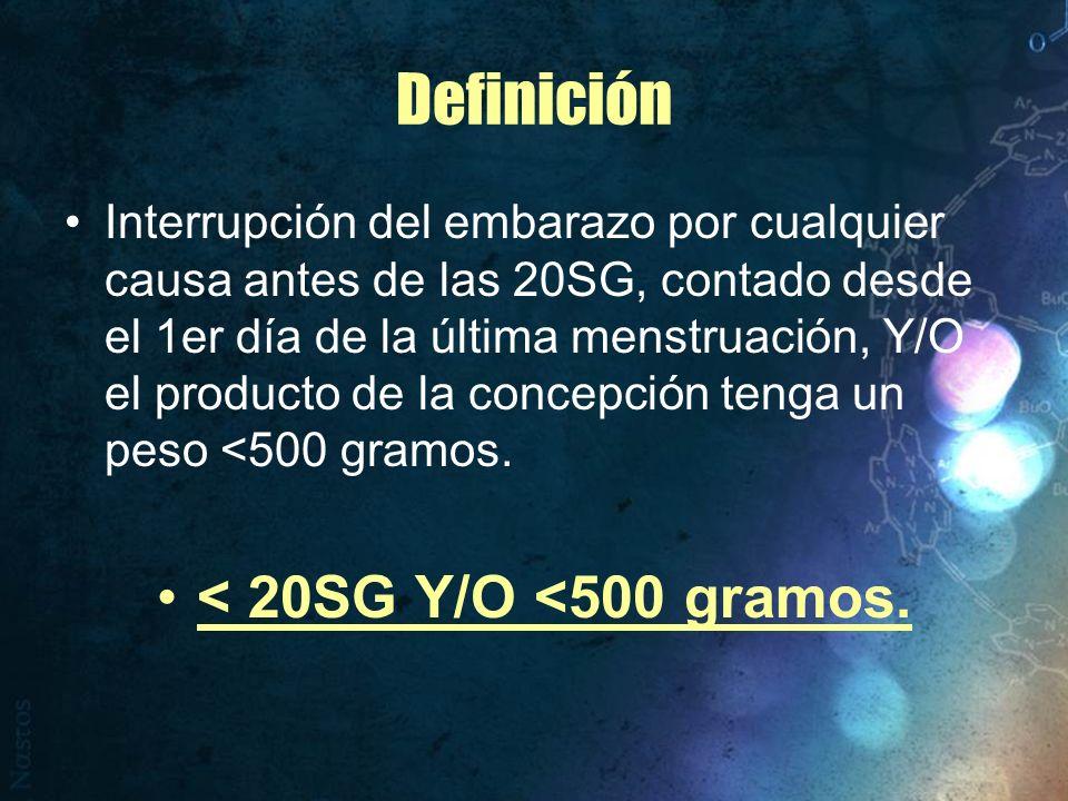 Definición Interrupción del embarazo por cualquier causa antes de las 20SG, contado desde el 1er día de la última menstruación, Y/O el producto de la
