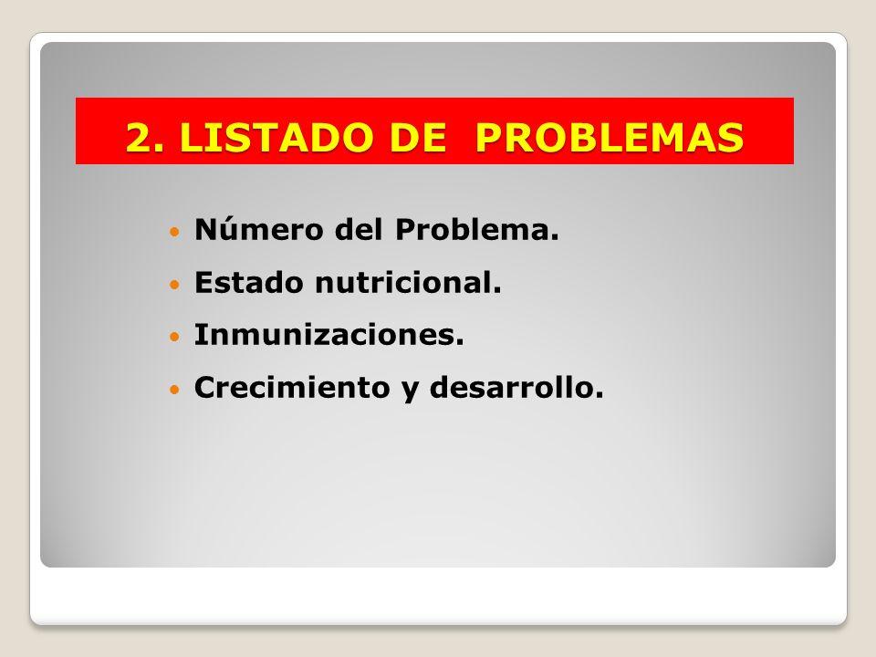 Número del Problema. Estado nutricional. Inmunizaciones. Crecimiento y desarrollo. 2. LISTADO DE PROBLEMAS