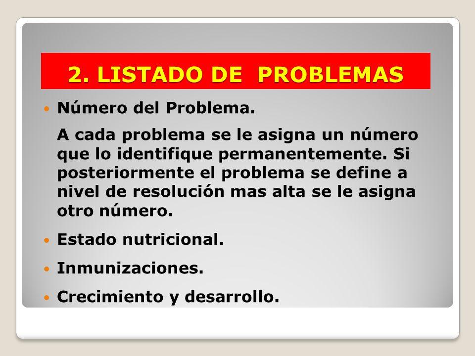 Número del Problema. A cada problema se le asigna un número que lo identifique permanentemente. Si posteriormente el problema se define a nivel de res