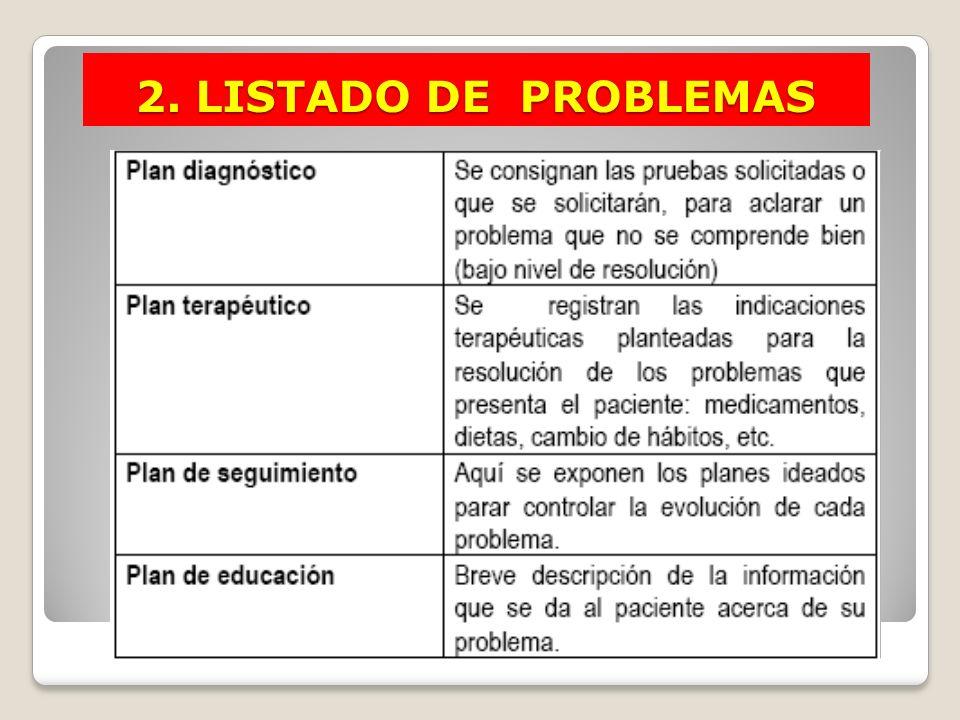 3. PLANES INICIALES 2. LISTADO DE PROBLEMAS