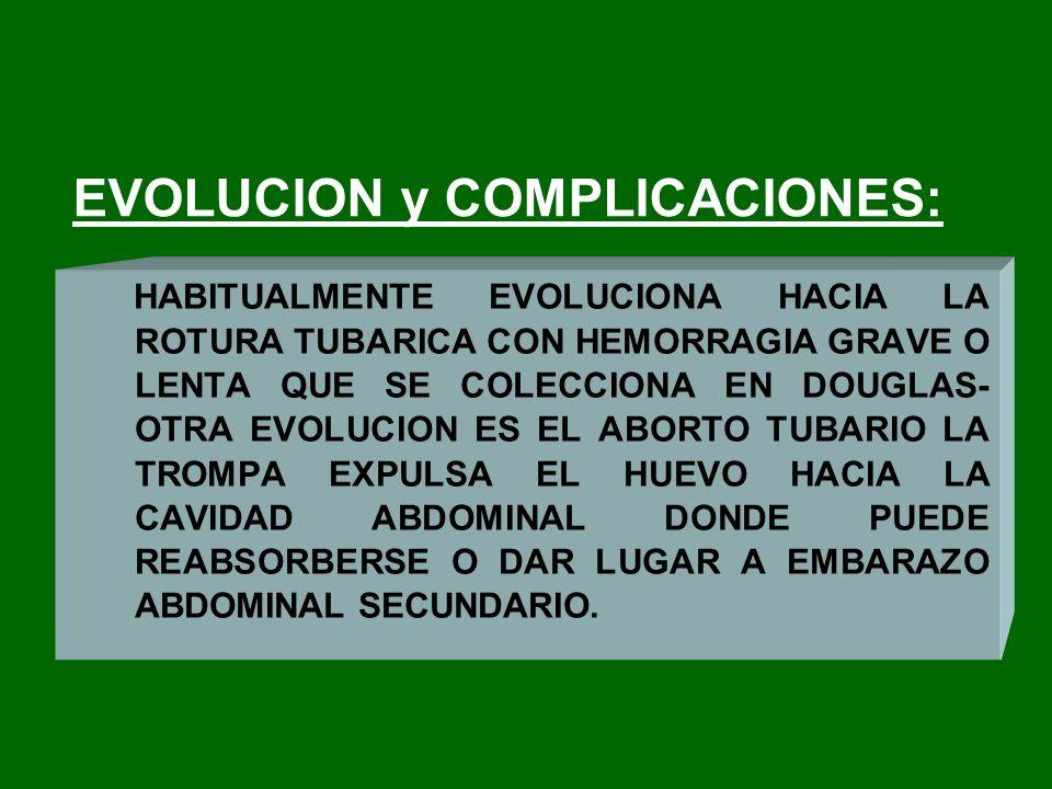 EVOLUCION y COMPLICACIONES: HABITUALMENTE EVOLUCIONA HACIA LA ROTURA TUBARICA CON HEMORRAGIA GRAVE O LENTA QUE SE COLECCIONA EN DOUGLAS- OTRA EVOLUCIO