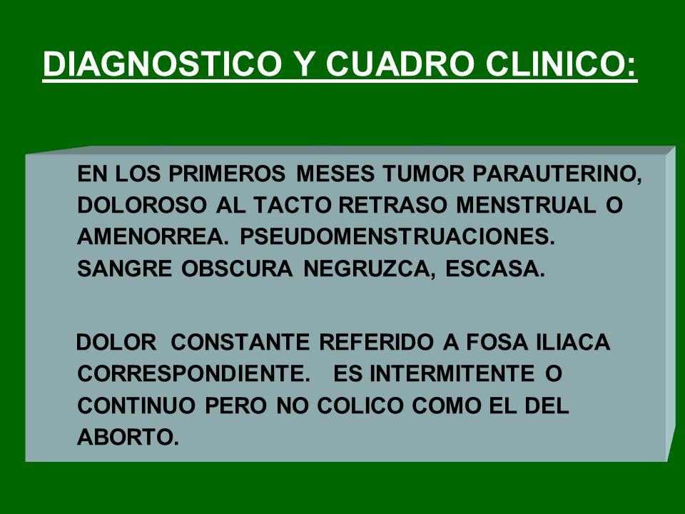 DIAGNOSTICO Y CUADRO CLINICO: EN LOS PRIMEROS MESES TUMOR PARAUTERINO, DOLOROSO AL TACTO RETRASO MENSTRUAL O AMENORREA. PSEUDOMENSTRUACIONES. SANGRE O