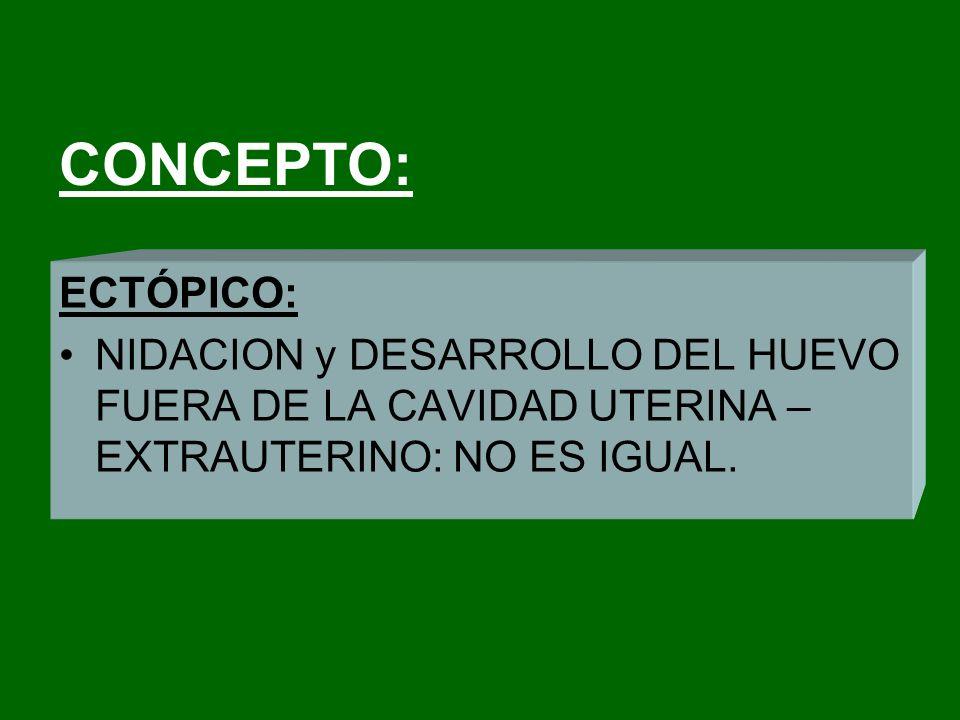CONCEPTO: ECTÓPICO: NIDACION y DESARROLLO DEL HUEVO FUERA DE LA CAVIDAD UTERINA – EXTRAUTERINO: NO ES IGUAL.
