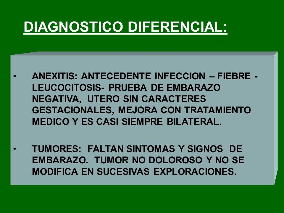 DIAGNOSTICO DIFERENCIAL: ANEXITIS: ANTECEDENTE INFECCION – FIEBRE - LEUCOCITOSIS- PRUEBA DE EMBARAZO NEGATIVA, UTERO SIN CARACTERES GESTACIONALES, MEJ