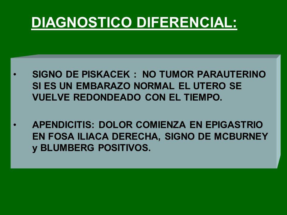 DIAGNOSTICO DIFERENCIAL: SIGNO DE PISKACEK : NO TUMOR PARAUTERINO SI ES UN EMBARAZO NORMAL EL UTERO SE VUELVE REDONDEADO CON EL TIEMPO. APENDICITIS: D