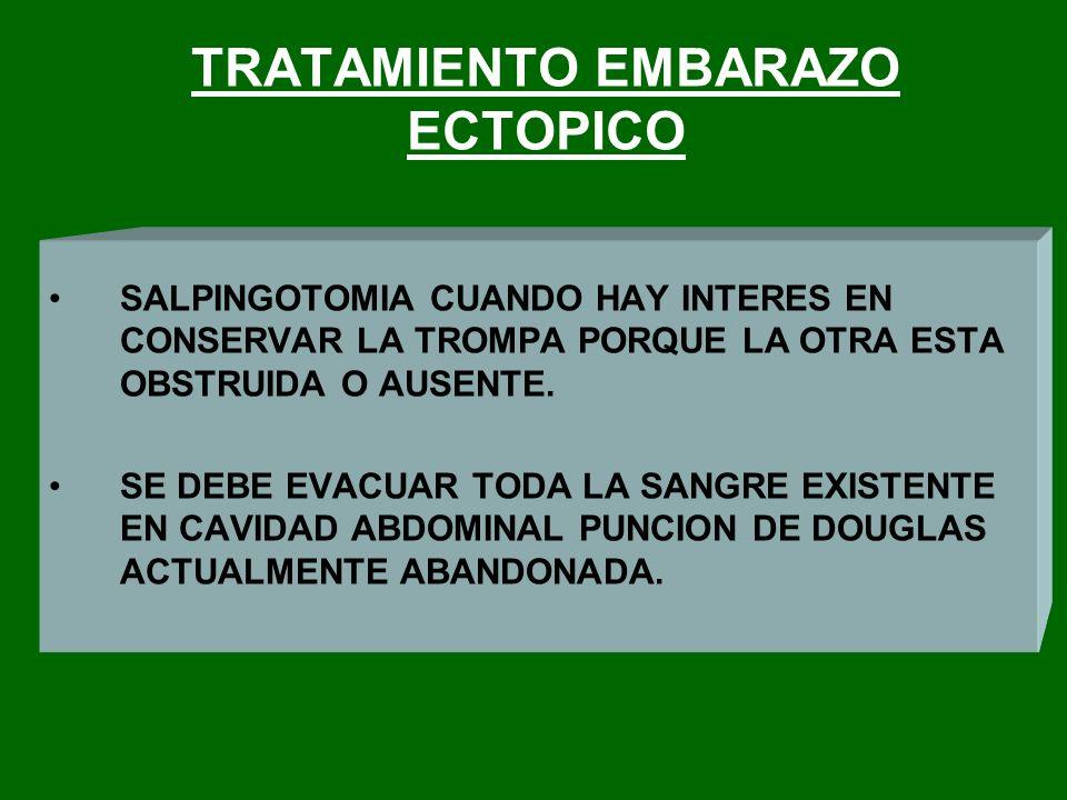 TRATAMIENTO EMBARAZO ECTOPICO SALPINGOTOMIA CUANDO HAY INTERES EN CONSERVAR LA TROMPA PORQUE LA OTRA ESTA OBSTRUIDA O AUSENTE. SE DEBE EVACUAR TODA LA