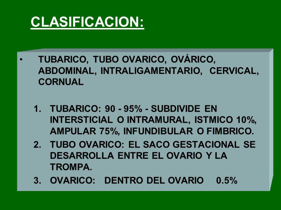 CLASIFICACION: TUBARICO, TUBO OVARICO, OVÁRICO, ABDOMINAL, INTRALIGAMENTARIO, CERVICAL, CORNUAL 1.TUBARICO: 90 - 95% - SUBDIVIDE EN INTERSTICIAL O INT