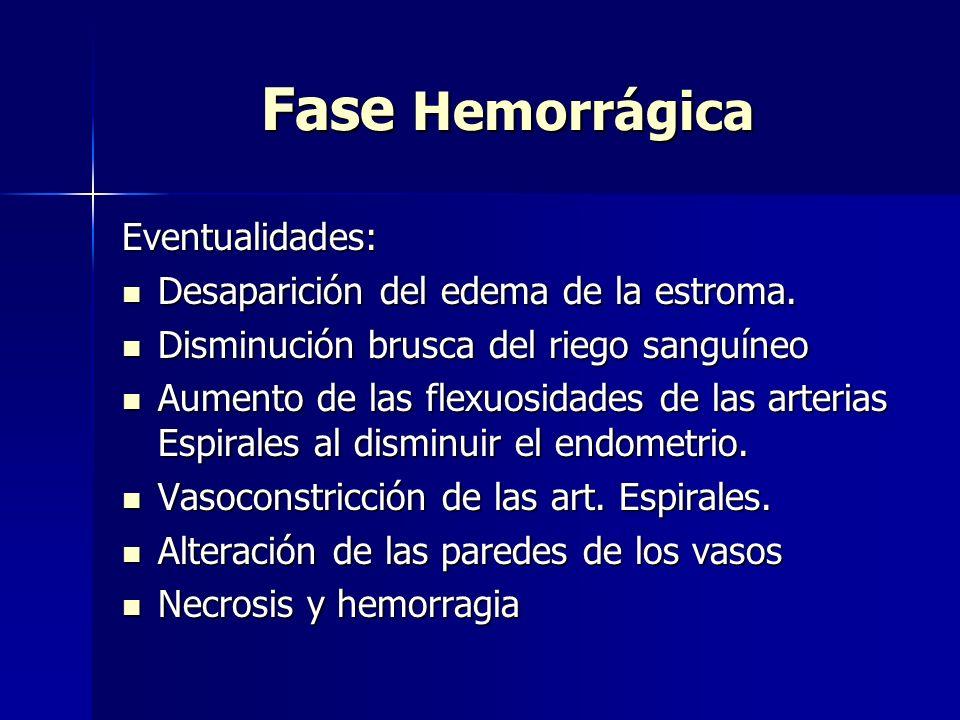Fase Hemorrágica Eventualidades: Desaparición del edema de la estroma.