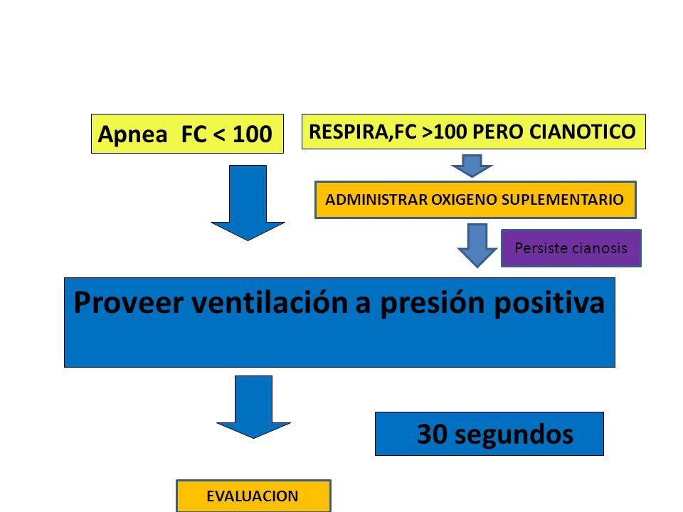 Apnea FC < 100 RESPIRA,FC >100 PERO CIANOTICO Proveer ventilación a presión positiva 30 segundos ADMINISTRAR OXIGENO SUPLEMENTARIO Persiste cianosis E