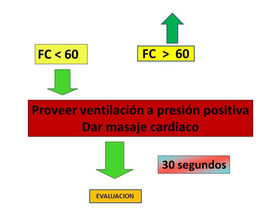 FC < 60 Proveer ventilación a presión positiva Dar masaje cardiaco 30 segundos FC > 60 EVALUACION