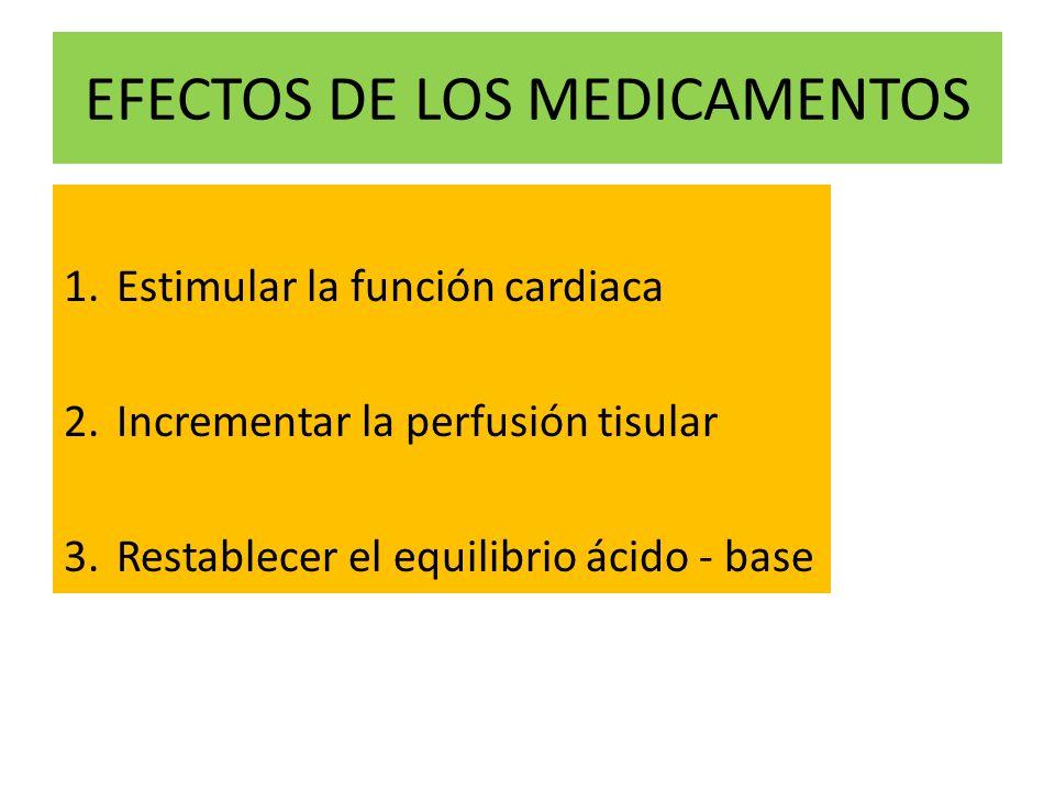 EFECTOS DE LOS MEDICAMENTOS 1.Estimular la función cardiaca 2.Incrementar la perfusión tisular 3.Restablecer el equilibrio ácido - base