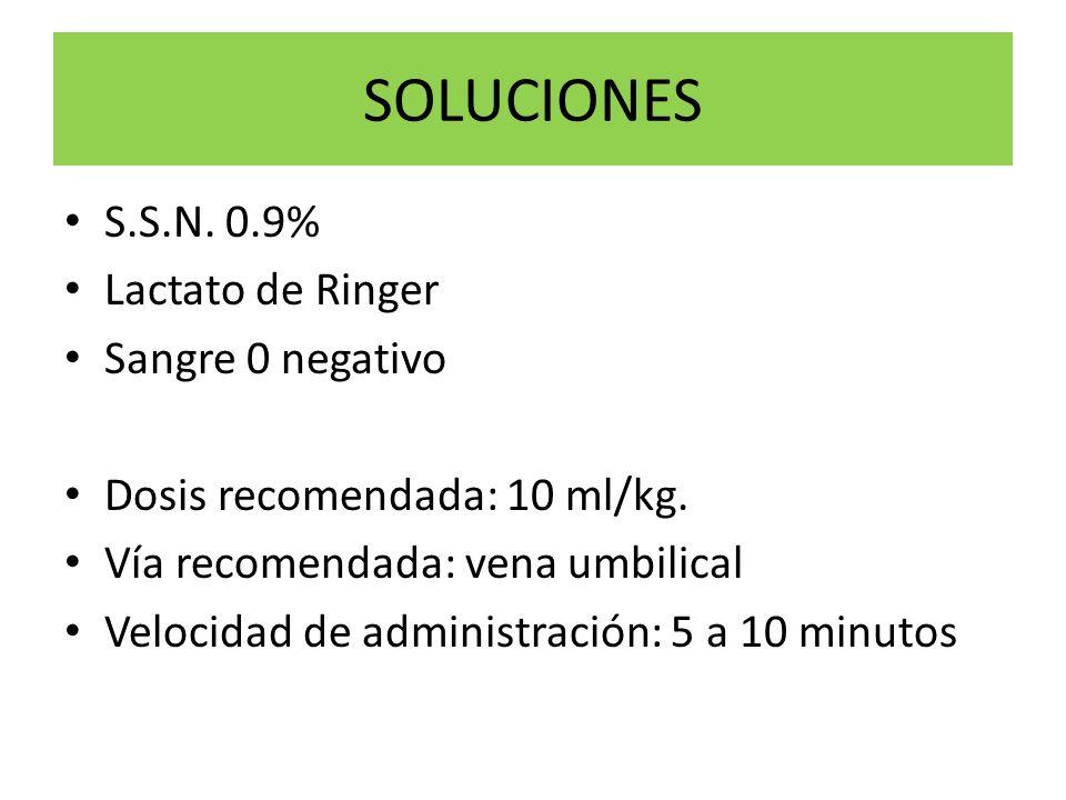 SOLUCIONES S.S.N. 0.9% Lactato de Ringer Sangre 0 negativo Dosis recomendada: 10 ml/kg. Vía recomendada: vena umbilical Velocidad de administración: 5